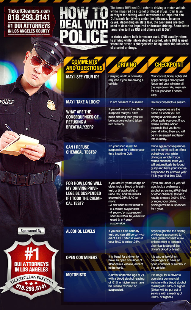 Dealing with police for DUI